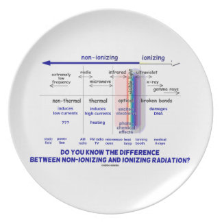 Do You Know Difference Non-Ionizing Ionizing Plates