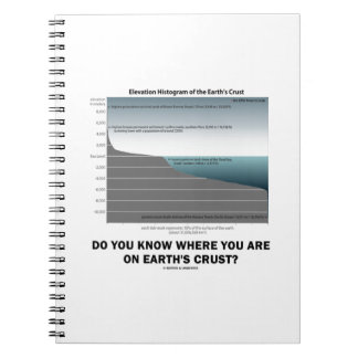 Do You Know Where You Are On Earth's Crust? Notebook