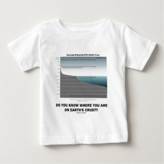 Do You Know Where You Are On Earth's Crust? T-shirt