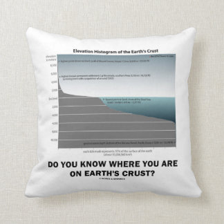 Do You Know Where You Are On Earth's Crust? Throw Pillow