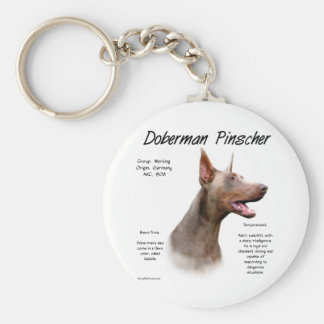 Doberman Pinscher (Isabella) History Design Basic Round Button Keychain