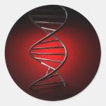 Doble hélice de la DNA