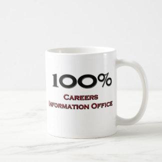 Documentalista de 100 carreras del por ciento tazas de café