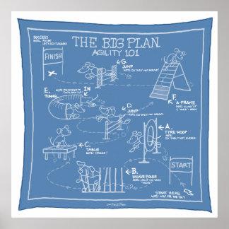Dog Agility Cartoon Poster - The Big Plan