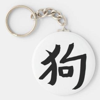 Dog Character Keychain