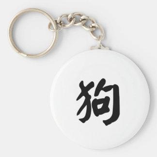 Dog Chinese Zodiac Sign Keychain