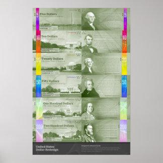 Dollar Redesign Print