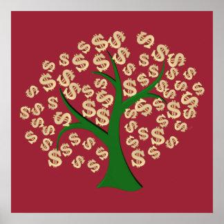 Dollars tree poster