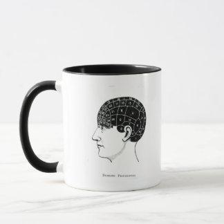 Domestic Propensities Mug