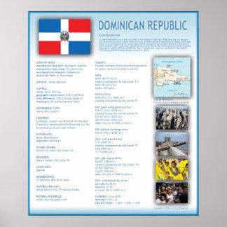 Dominican Republic Print