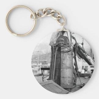 Doncella de madera, dispositivo de la tortura, los llavero