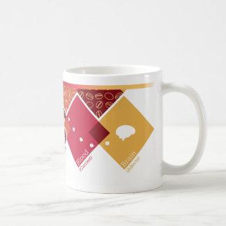 """""""Donde está mi café?"""" Taza (descripción leída)"""