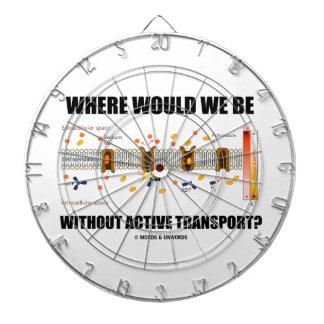 ¿Dónde estaríamos sin transporte activo? Tabla Dardos
