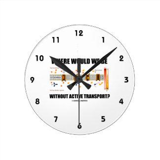 ¿Dónde estaríamos sin transporte activo? Relojes
