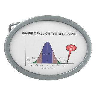 Donde me caigo en la curva de Bell yo está aquí (S Hebilla Cinturon