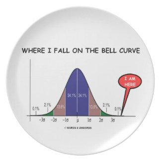 Donde me caigo en la curva de Bell yo está aquí (S Platos De Comidas