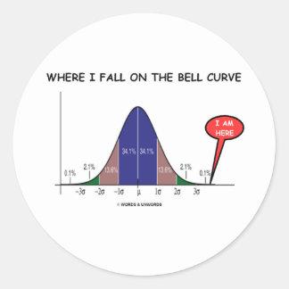 Donde me caigo en la curva de Bell yo están aquí Pegatina