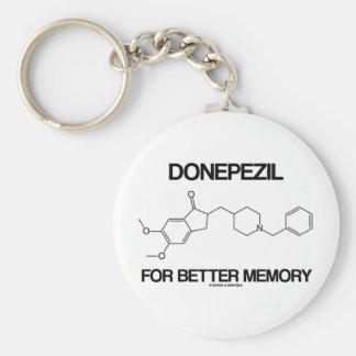Donepezil para una mejor memoria (molécula llavero redondo tipo pin