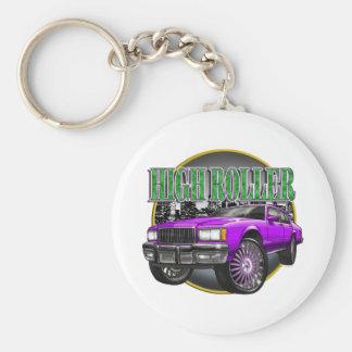 Donk Caprice Purple Keychain