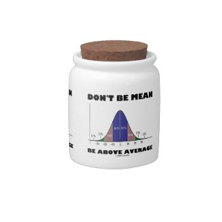 Don't Be Mean Be Above Average (Bell Curve Humor) Candy Dish