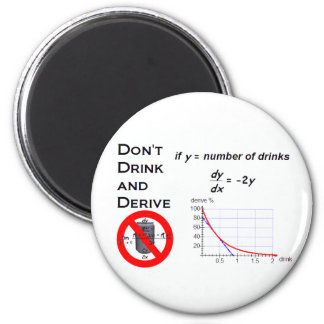 Don't Drink and Derive 2 Inch Round Magnet