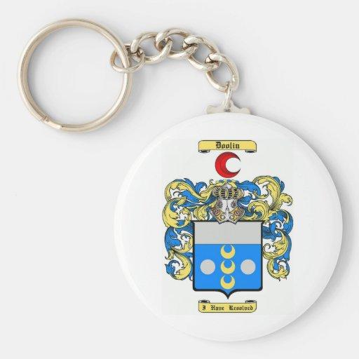 Doolin Basic Round Button Keychain