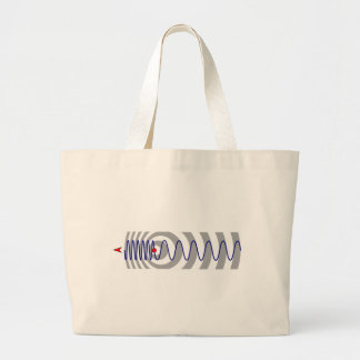 Doppler effect diagram canvas bags