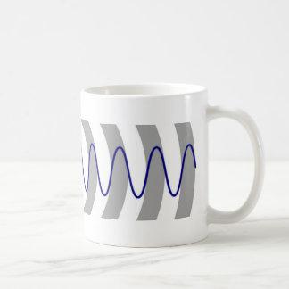 Doppler effect diagram classic white coffee mug