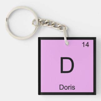Doris Name Chemistry Element Periodic Table Acrylic Key Chain