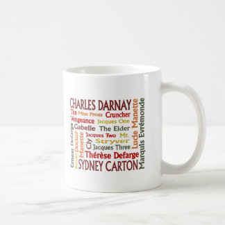 Dos caracteres de las ciudades taza de café