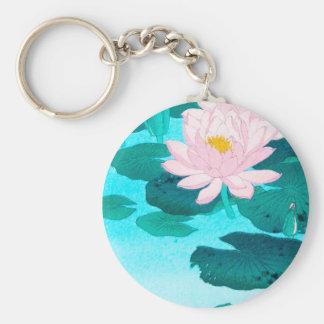 Dos flores de Lotus Llavero Redondo Tipo Pin