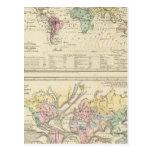 Dos mapas del mundo postales