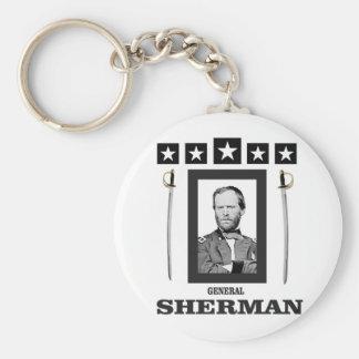 double blade Sherman cw Keychain