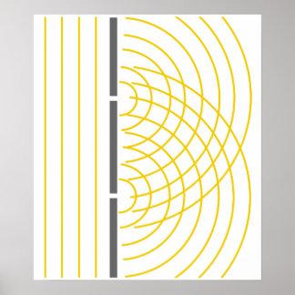 Double Slit Light Wave Particle Science Experiment Poster
