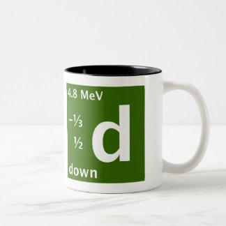 Down quark (left handed) Two-Tone coffee mug