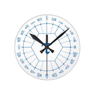 Dozenal tau unit circle clock
