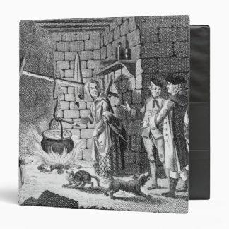 Dr Samuel Johnson's Introduction to a Highland Binder