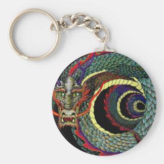 Dragon Luck Mall Key Chains