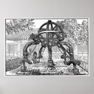 Dragones de bronce que apoyan la esfera armilar póster