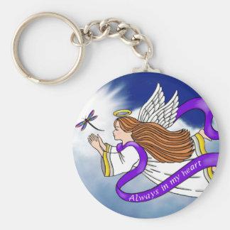 Dragonfly Angel Keychains