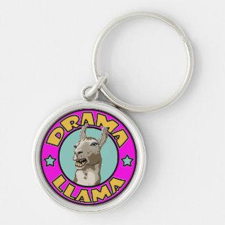 Drama Llama, Keychains