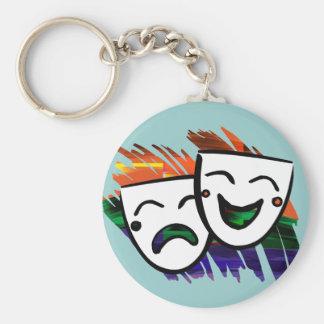 Drama Splashes of Color Basic Round Button Keychain