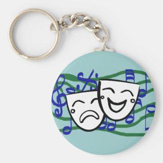Drama: the Musical Basic Round Button Keychain