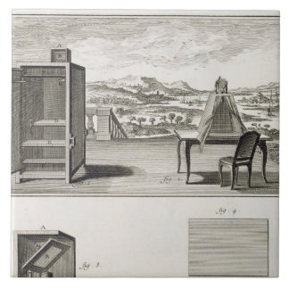 Drawing aids: a basic wooden camera obscura and a tile