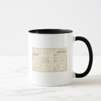 Drawings boats, bridges, wagons, projectiles mug