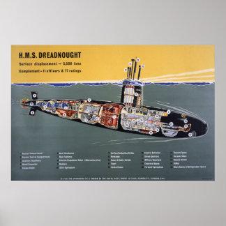 Dreadnought - opinión de plan poster