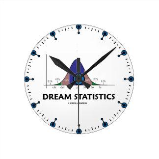Dream Statistics (Bell Curve Attitude) Round Clock