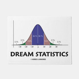 Dream Statistics Bell Curve Humor Doormat