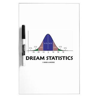Dream Statistics (Bell Curve Humor) Dry-Erase Boards