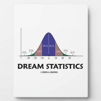 Dream Statistics (Bell Curve Humor) Plaque